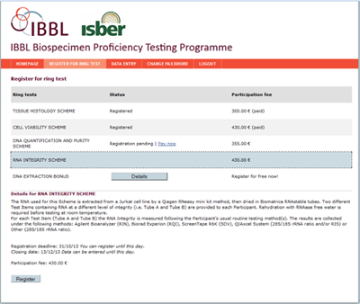 IBBL users RingDAT online to evaulate results from its PTs.